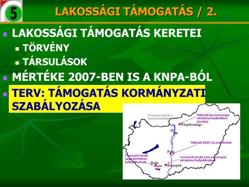 LAKOSSÁGI TÁMOGATÁS / 2.