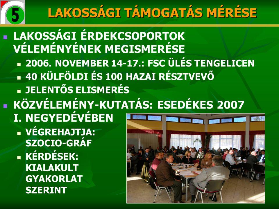 LAKOSSÁGI TÁMOGATÁS MÉRÉSE LAKOSSÁGI ÉRDEKCSOPORTOK VÉLEMÉNYÉNEK MEGISMERÉSE 2006.