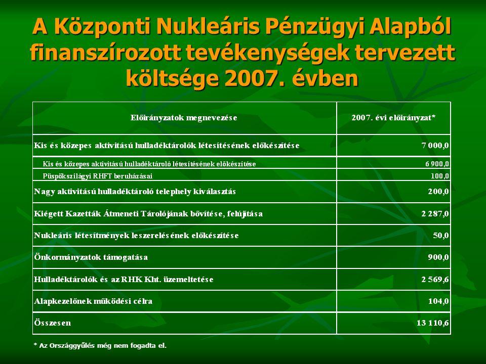 A Központi Nukleáris Pénzügyi Alapból finanszírozott tevékenységek tervezett költsége 2007.