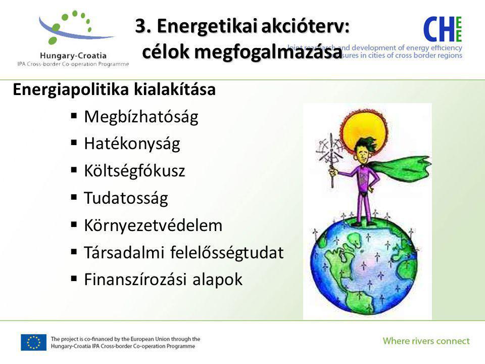 3. Energetikai akcióterv: célok megfogalmazása Energiapolitika kialakítása  Megbízhatóság  Hatékonyság  Költségfókusz  Tudatosság  Környezetvédel