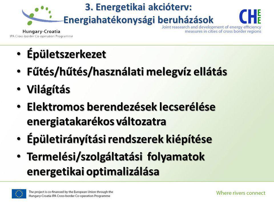 Épületszerkezet Épületszerkezet Fűtés/hűtés/használati melegvíz ellátás Fűtés/hűtés/használati melegvíz ellátás Világítás Világítás Elektromos berendezések lecserélése energiatakarékos változatra Elektromos berendezések lecserélése energiatakarékos változatra Épületirányítási rendszerek kiépítése Épületirányítási rendszerek kiépítése Termelési/szolgáltatási folyamatok energetikai optimalizálása Termelési/szolgáltatási folyamatok energetikai optimalizálása 3.
