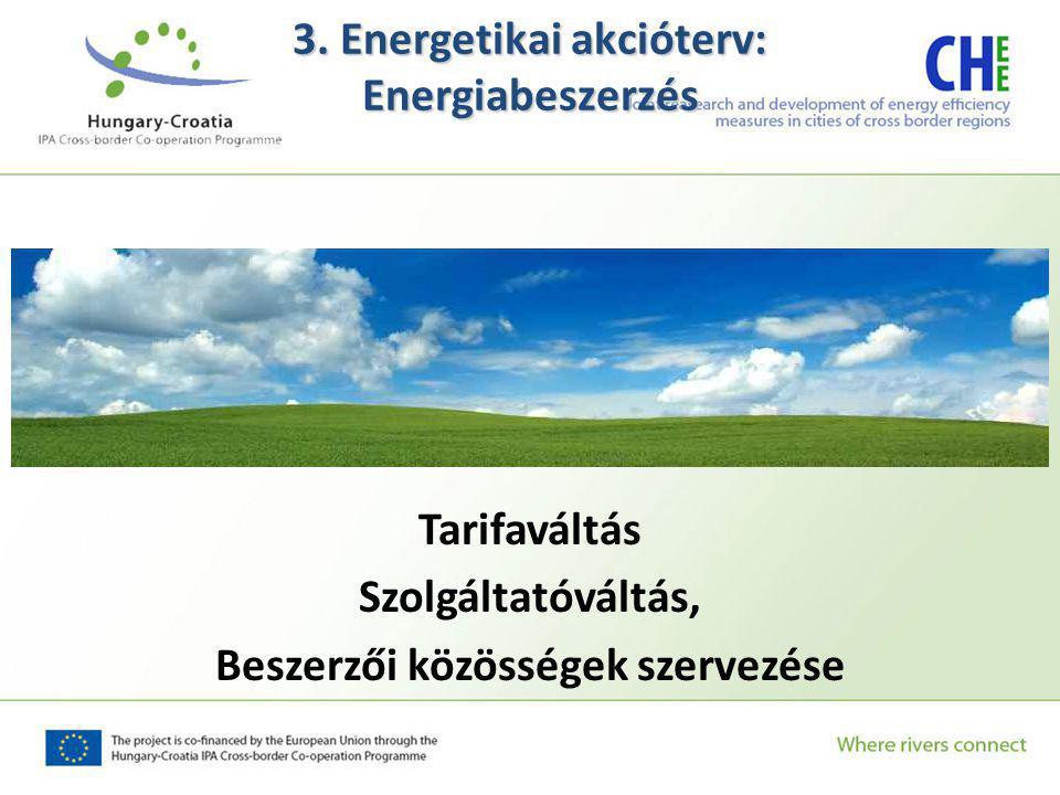 Tarifaváltás Szolgáltatóváltás, Beszerzői közösségek szervezése 3. Energetikai akcióterv: Energiabeszerzés