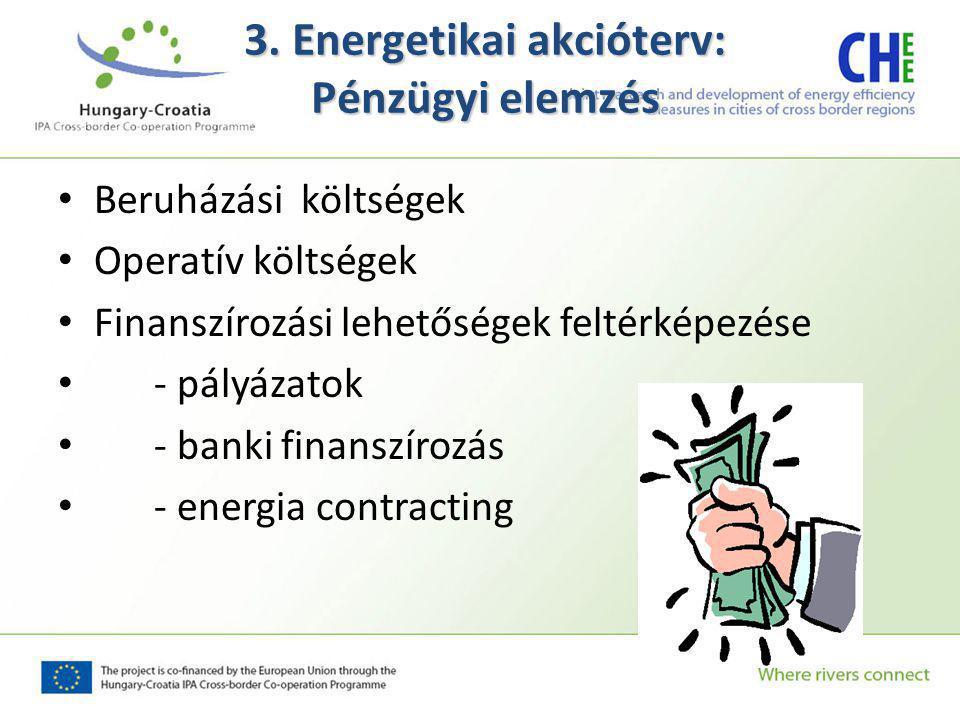 Beruházási költségek Operatív költségek Finanszírozási lehetőségek feltérképezése - pályázatok - banki finanszírozás - energia contracting 3. Energeti