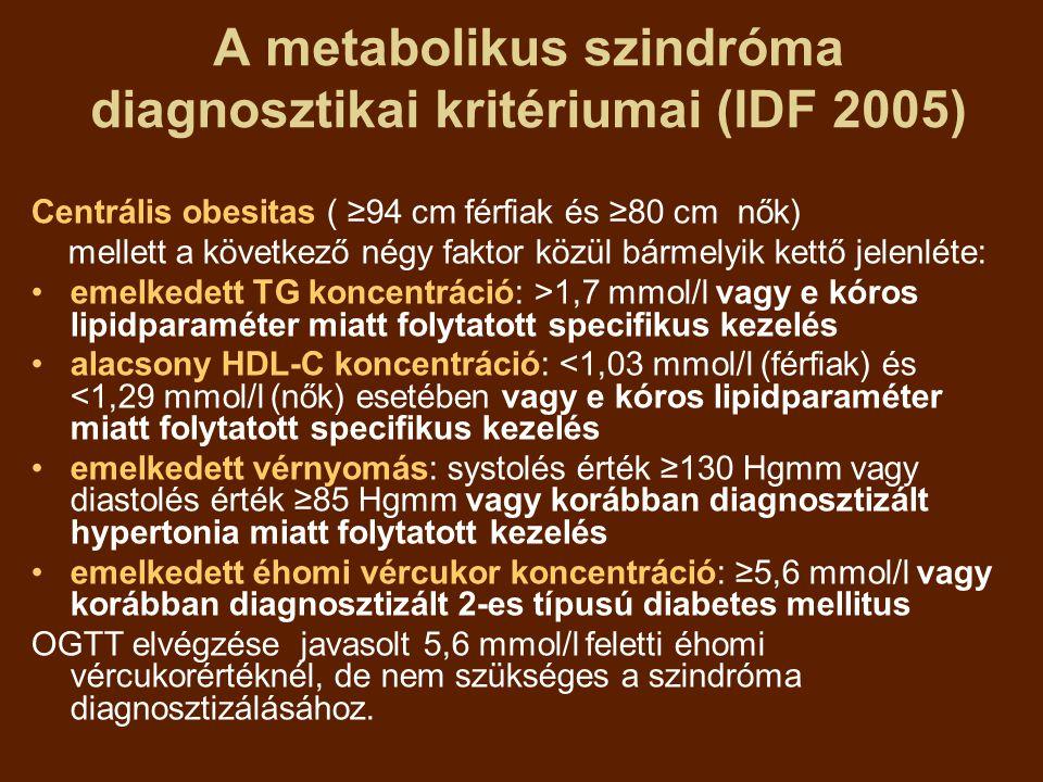 A metabolikus szindróma diagnosztikai kritériumai (IDF 2005) Centrális obesitas ( ≥94 cm férfiak és ≥80 cm nők) mellett a következő négy faktor közül