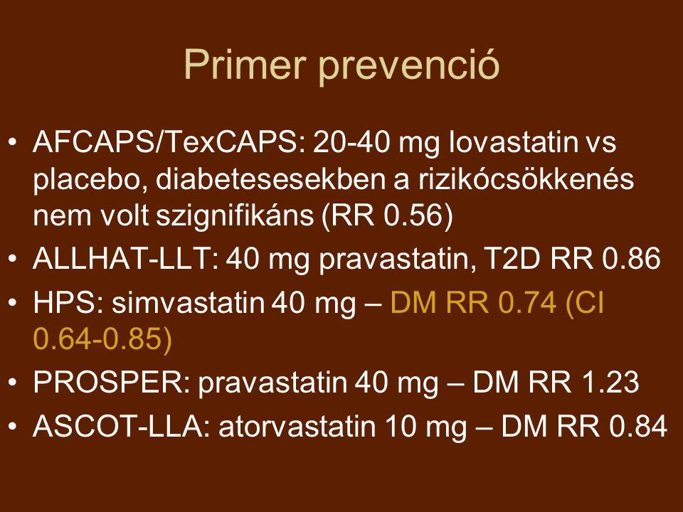 Primer prevenció AFCAPS/TexCAPS: 20-40 mg lovastatin vs placebo, diabetesesekben a rizikócsökkenés nem volt szignifikáns (RR 0.56) ALLHAT-LLT: 40 mg pravastatin, T2D RR 0.86 HPS: simvastatin 40 mg – DM RR 0.74 (CI 0.64-0.85) PROSPER: pravastatin 40 mg – DM RR 1.23 ASCOT-LLA: atorvastatin 10 mg – DM RR 0.84
