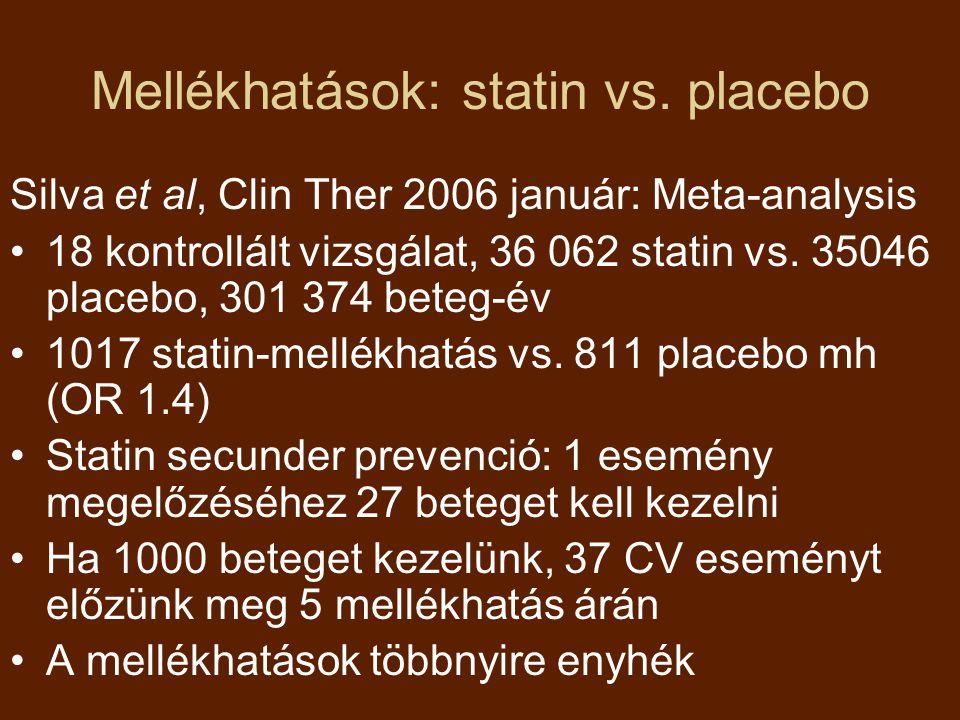 Mellékhatások: statin vs. placebo Silva et al, Clin Ther 2006 január: Meta-analysis 18 kontrollált vizsgálat, 36 062 statin vs. 35046 placebo, 301 374
