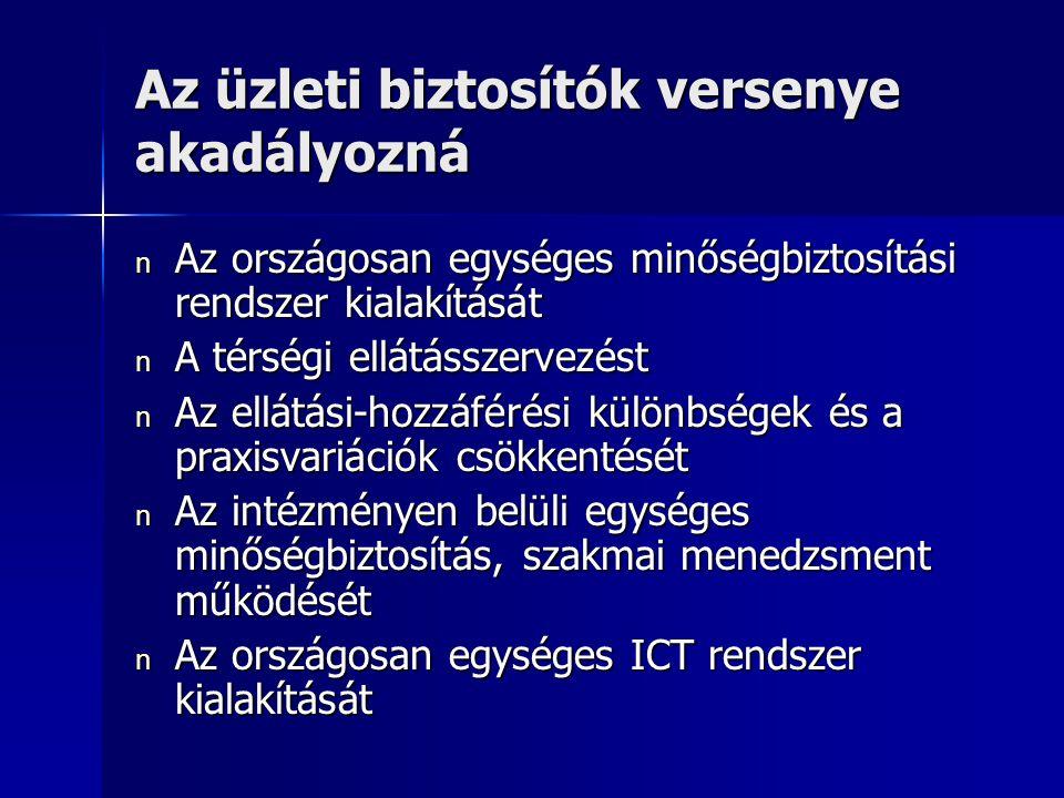 Az üzleti biztosítók versenye akadályozná n Az országosan egységes minőségbiztosítási rendszer kialakítását n A térségi ellátásszervezést n Az ellátási-hozzáférési különbségek és a praxisvariációk csökkentését n Az intézményen belüli egységes minőségbiztosítás, szakmai menedzsment működését n Az országosan egységes ICT rendszer kialakítását