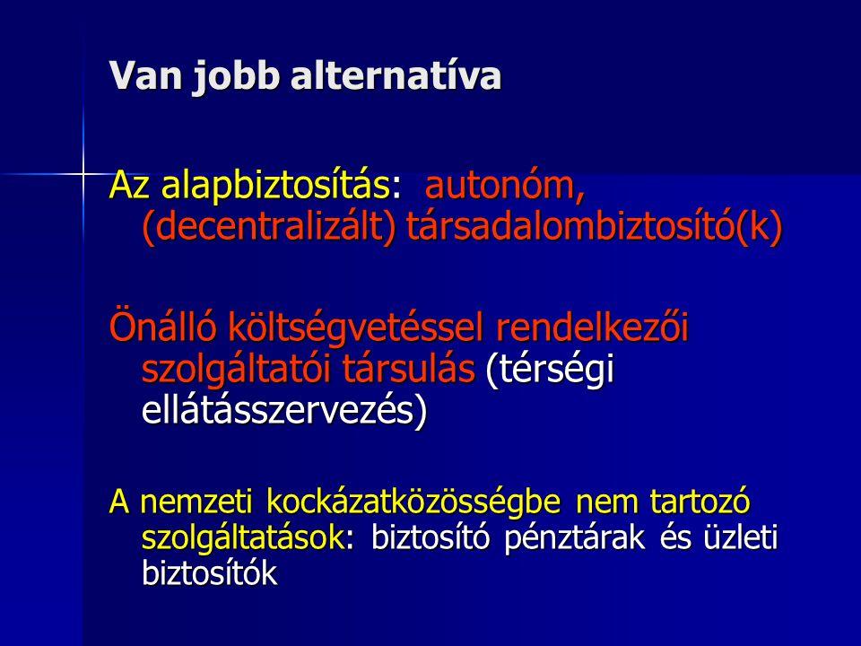 Van jobb alternatíva Az alapbiztosítás: autonóm, (decentralizált) társadalombiztosító(k) Önálló költségvetéssel rendelkezői szolgáltatói társulás (térségi ellátásszervezés) A nemzeti kockázatközösségbe nem tartozó szolgáltatások: biztosító pénztárak és üzleti biztosítók