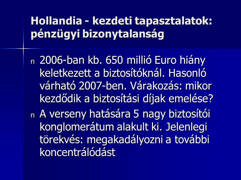 Hollandia - kezdeti tapasztalatok: pénzügyi bizonytalanság n 2006-ban kb.