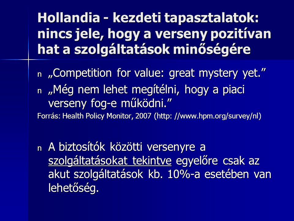 """Hollandia - kezdeti tapasztalatok: nincs jele, hogy a verseny pozitívan hat a szolgáltatások minőségére n """"Competition for value: great mystery yet. n """"Még nem lehet megítélni, hogy a piaci verseny fog-e működni. Forrás: Health Policy Monitor, 2007 (http: //www.hpm.org/survey/nl) n A biztosítók közötti versenyre a szolgáltatásokat tekintve egyelőre csak az akut szolgáltatások kb."""