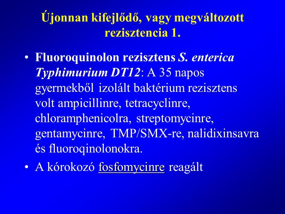Újonnan kifejlődő, vagy megváltozott rezisztencia 1. Fluoroquinolon rezisztens S. enterica Typhimurium DT12: A 35 napos gyermekből izolált baktérium r