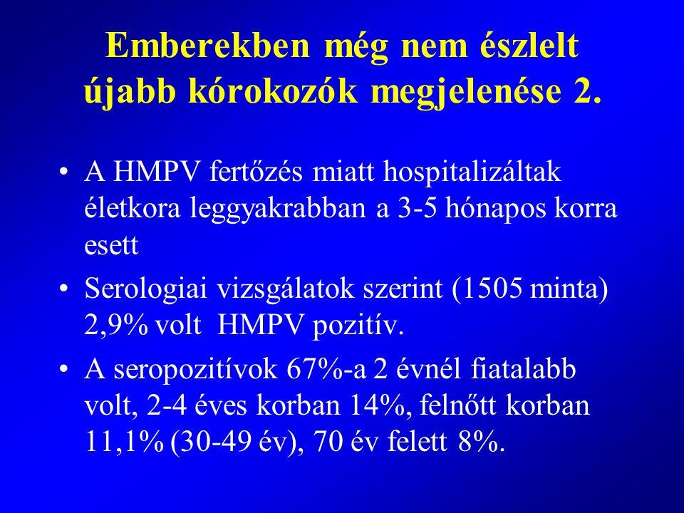A HMPV fertőzés miatt hospitalizáltak életkora leggyakrabban a 3-5 hónapos korra esett Serologiai vizsgálatok szerint (1505 minta) 2,9% volt HMPV pozi