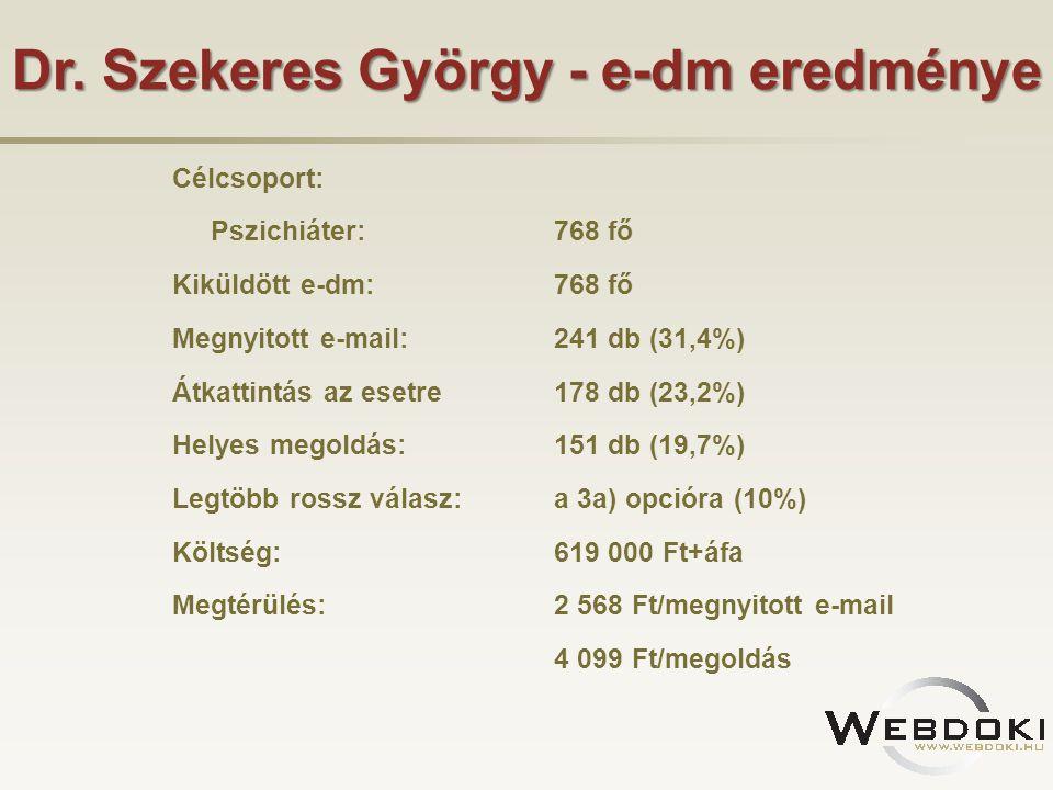 Dr. Szekeres György - e-dm eredménye Célcsoport: Pszichiáter:768 fő Kiküldött e-dm:768 fő Megnyitott e-mail:241 db (31,4%) Átkattintás az esetre178 db