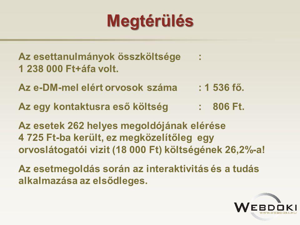 Megtérülés Az esettanulmányok összköltsége: 1 238 000 Ft+áfa volt.