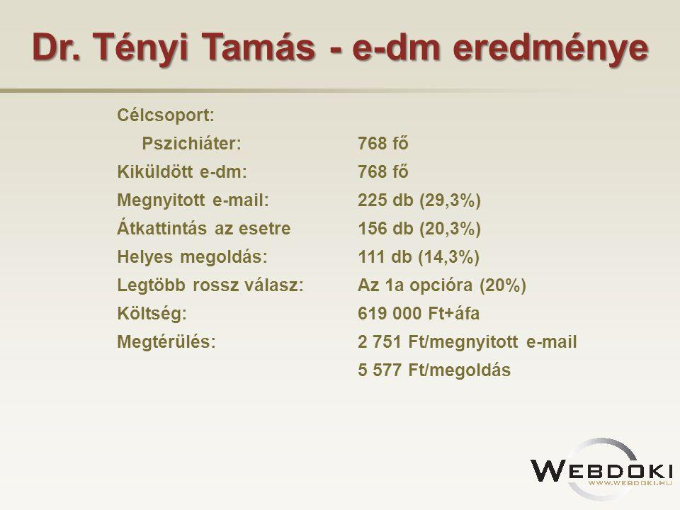 Dr. Tényi Tamás - e-dm eredménye Célcsoport: Pszichiáter:768 fő Kiküldött e-dm:768 fő Megnyitott e-mail:225 db (29,3%) Átkattintás az esetre156 db (20