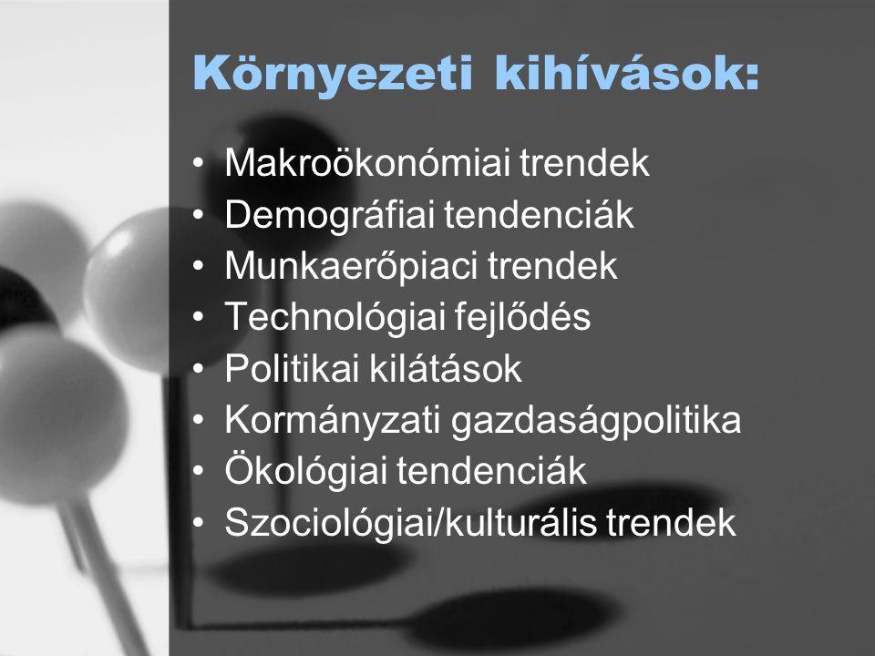 Vezetési funkciók Tervezés Szervezés Személyes vezetés Koordináció ellenőrzés
