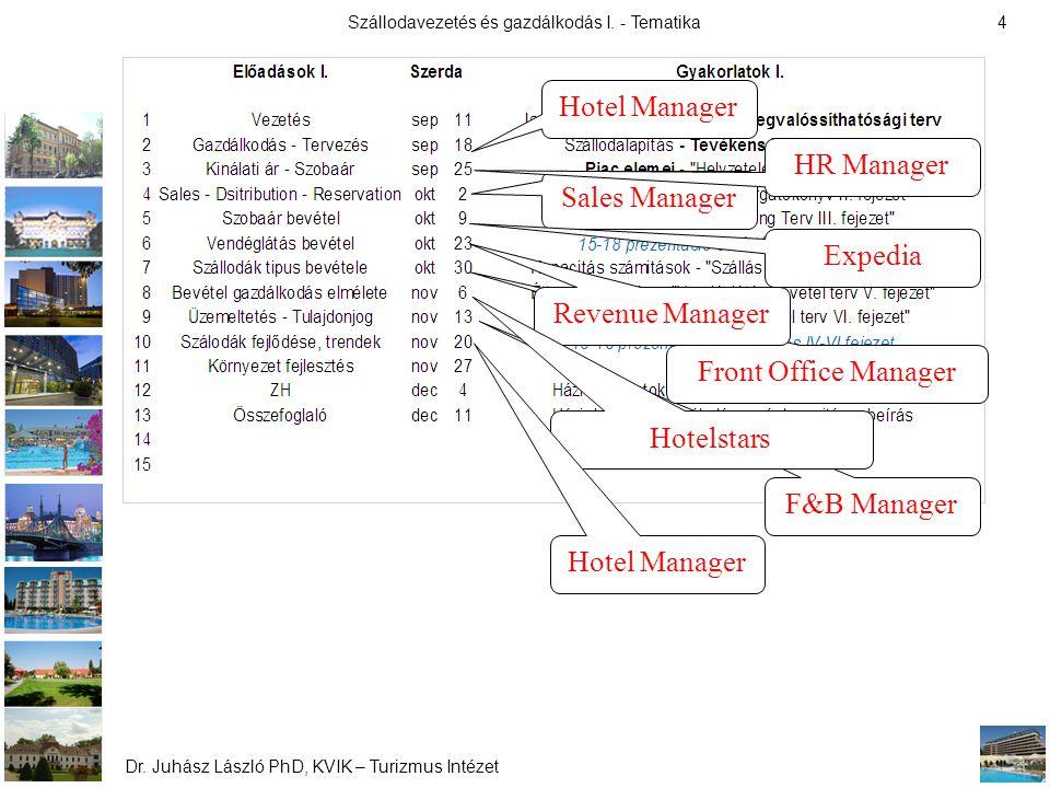 Szállodavezetés és gazdálkodás I. - Tematika Dr. Juhász László PhD, KVIK – Turizmus Intézet 4 Hotel Manager Sales Manager F&B Manager Front Office Man