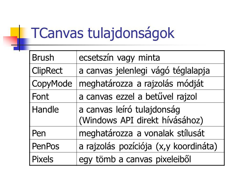 TCanvas tulajdonságok Brushecsetszín vagy minta ClipRecta canvas jelenlegi vágó téglalapja CopyModemeghatározza a rajzolás módját Fonta canvas ezzel a