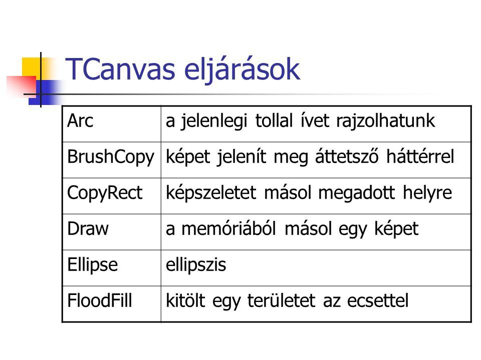TCanvas eljárások Arca jelenlegi tollal ívet rajzolhatunk BrushCopyképet jelenít meg áttetsző háttérrel CopyRectképszeletet másol megadott helyre Draw