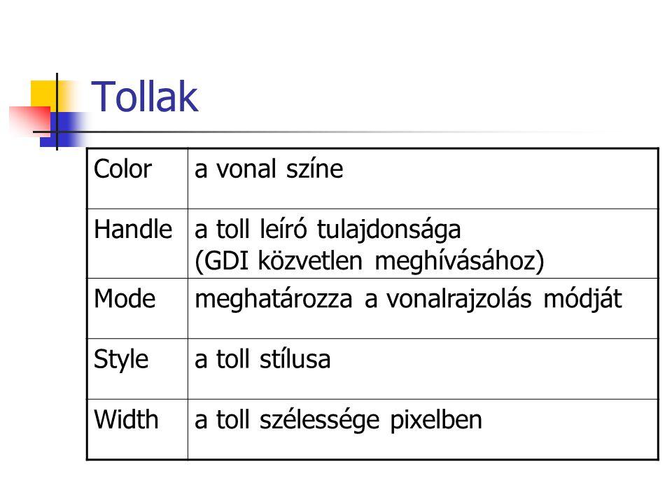 Tollak Colora vonal színe Handlea toll leíró tulajdonsága (GDI közvetlen meghívásához) Modemeghatározza a vonalrajzolás módját Stylea toll stílusa Wid