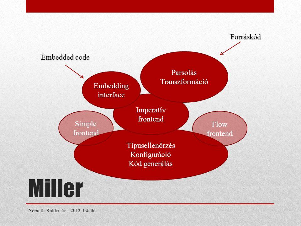 Miller Németh Boldizsár - 2013. 04. 06.