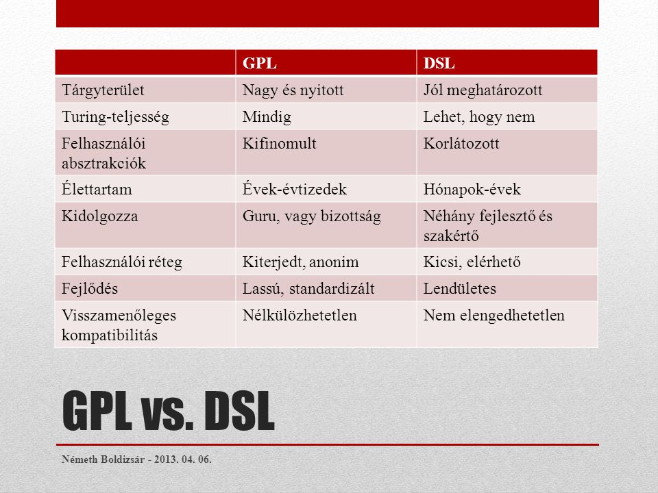GPL vs.