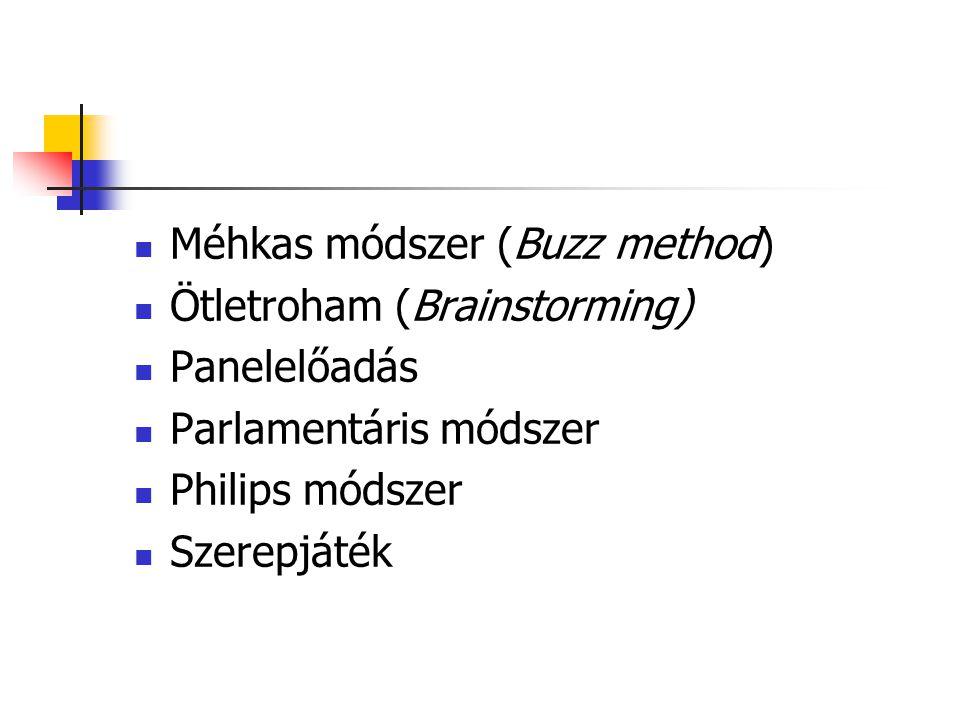 Méhkas módszer (Buzz method) Ötletroham (Brainstorming) Panelelőadás Parlamentáris módszer Philips módszer Szerepjáték