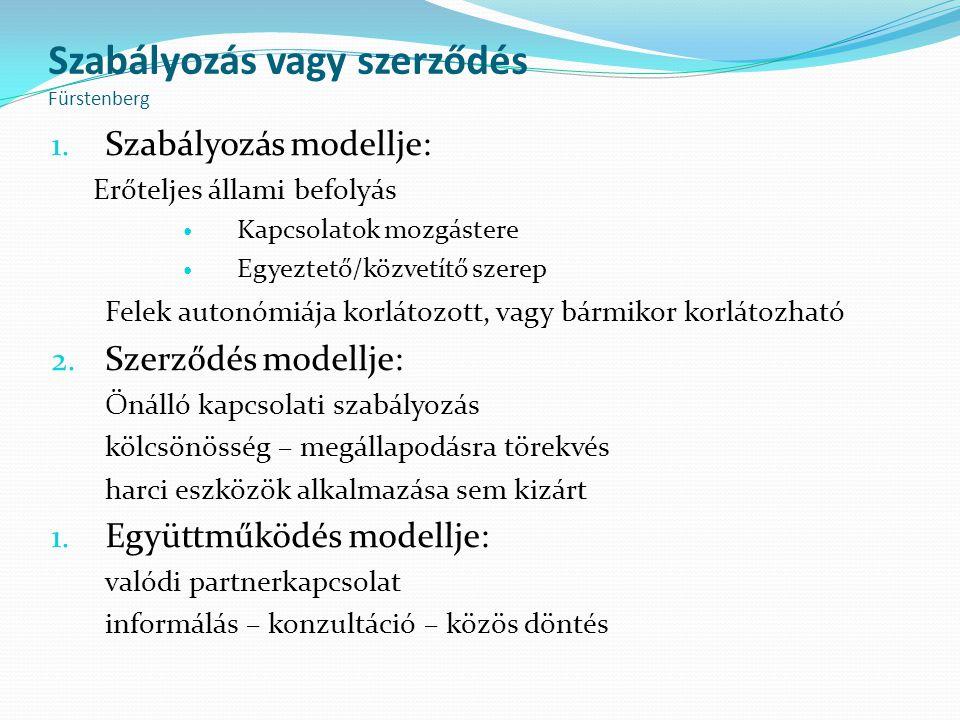 Szabályozás vagy szerződés Fürstenberg 1. Szabályozás modellje: Erőteljes állami befolyás Kapcsolatok mozgástere Egyeztető/közvetítő szerep Felek auto
