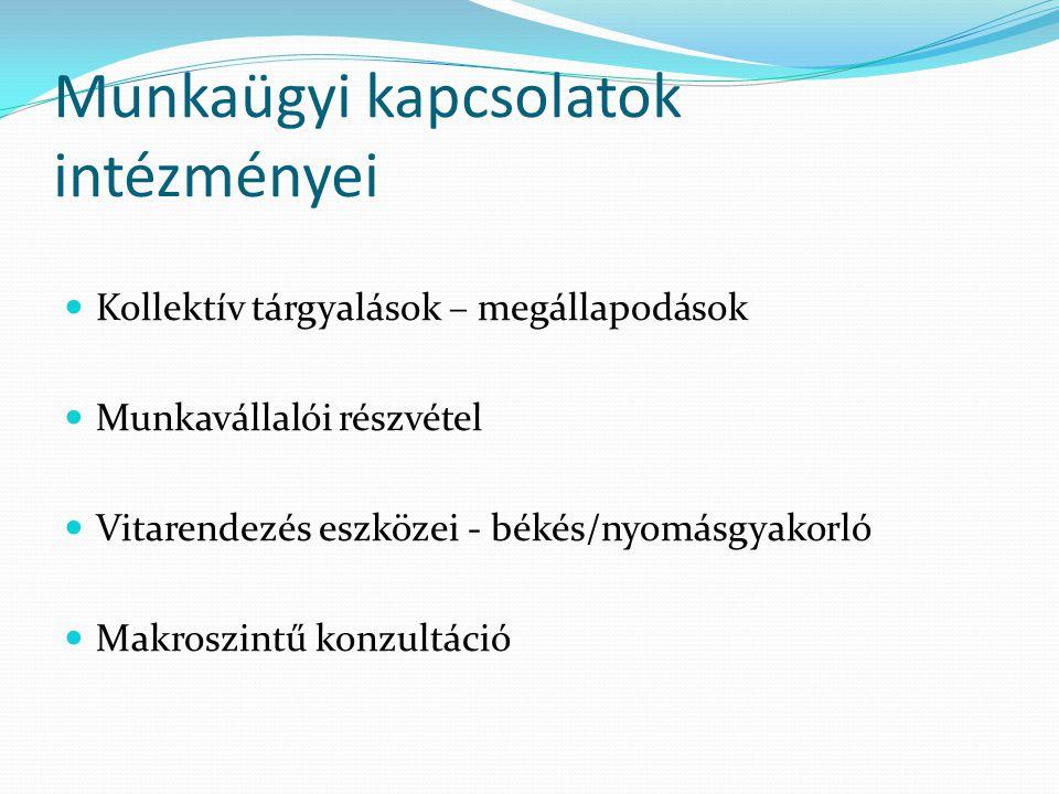 Munkaügyi kapcsolatok intézményei Kollektív tárgyalások – megállapodások Munkavállalói részvétel Vitarendezés eszközei - békés/nyomásgyakorló Makroszi