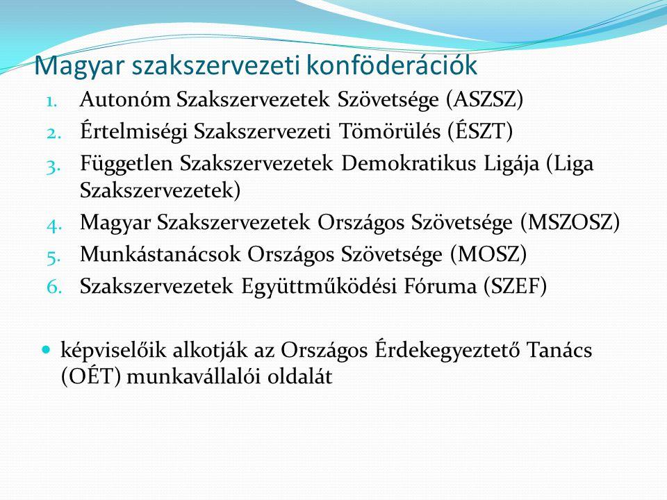 Magyar szakszervezeti konföderációk 1. Autonóm Szakszervezetek Szövetsége (ASZSZ) 2. Értelmiségi Szakszervezeti Tömörülés (ÉSZT) 3. Független Szakszer