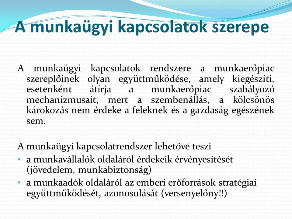 A munkaügyi kapcsolatok alapvető feltételei – garanciái politikai, gazdasági, társadalmi elemek – interdiszciplinaritás Legfontosabbak: polgári szabadságjogok parlamenti demokrácia piacgazdaság munka világának autonóm és független szereplői szereplők együttműködésére vonatkozó garanciák a nyílt munkaügyi konfliktusok vállalásának lehetősége a nyomásgyakorlás kölcsönös alkalmazhatósága a munka világát közvetetten meghatározó kérdések megoldásában való közreműködés