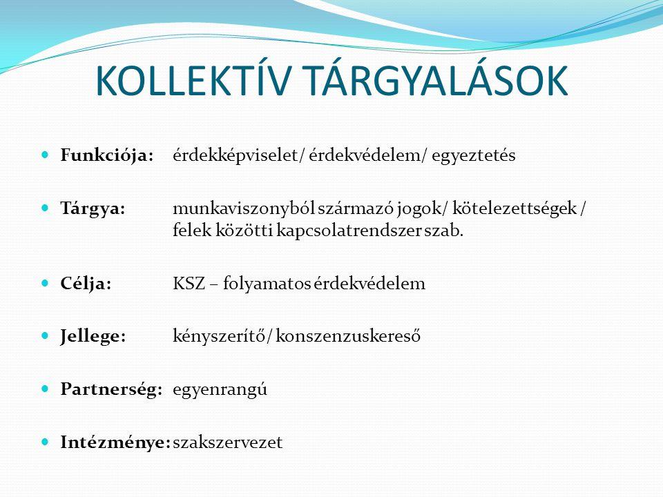 KOLLEKTÍV TÁRGYALÁSOK Funkciója:érdekképviselet/ érdekvédelem/ egyeztetés Tárgya: munkaviszonyból származó jogok/ kötelezettségek / felek közötti kapc
