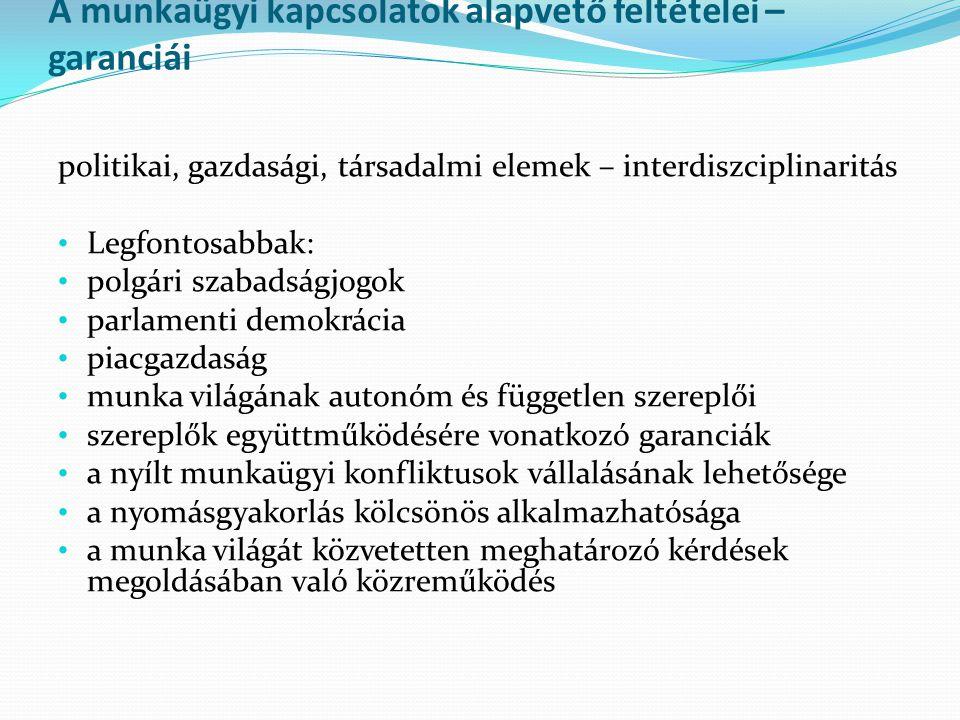 A munkaügyi kapcsolatok alapvető feltételei – garanciái politikai, gazdasági, társadalmi elemek – interdiszciplinaritás Legfontosabbak: polgári szabad