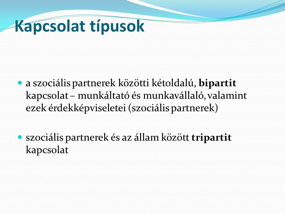 Kapcsolat típusok a szociális partnerek közötti kétoldalú, bipartit kapcsolat – munkáltató és munkavállaló, valamint ezek érdekképviseletei (szociális