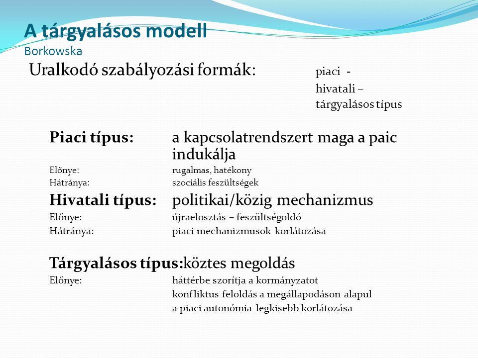 A tárgyalásos modell Borkowska Uralkodó szabályozási formák: piaci - hivatali – tárgyalásos típus Piaci típus: a kapcsolatrendszert maga a paic induká