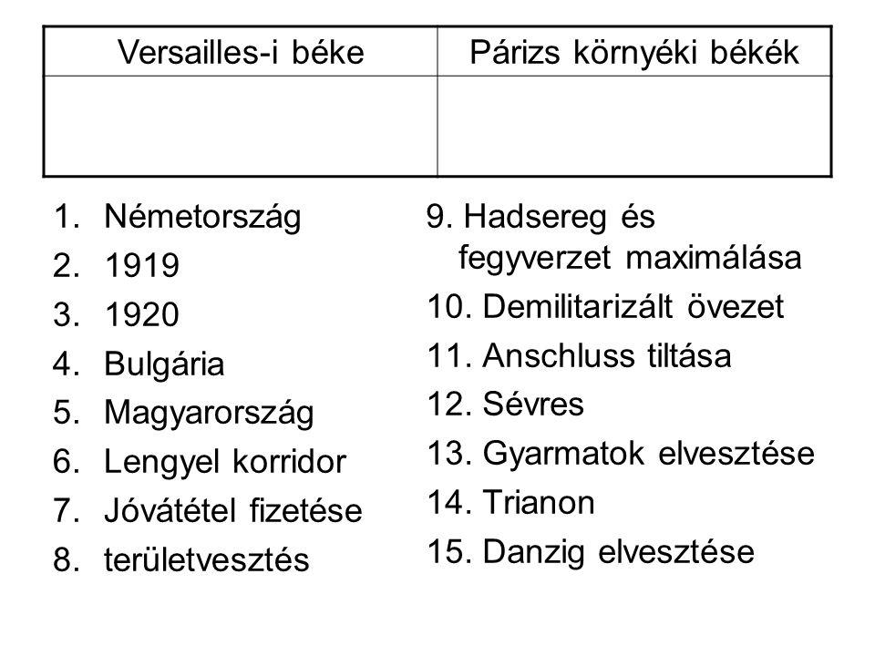 1.Németország 2.1919 3.1920 4.Bulgária 5.Magyarország 6.Lengyel korridor 7.Jóvátétel fizetése 8.területvesztés 9. Hadsereg és fegyverzet maximálása 10