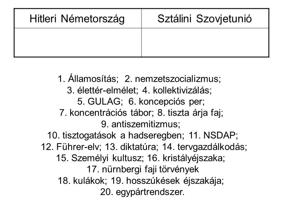 Hitleri NémetországSztálini Szovjetunió 1.Államosítás; 2. nemzetszocializmus; 3. élettér-elmélet; 4. kollektivizálás; 5. GULAG; 6. koncepciós per; 7.