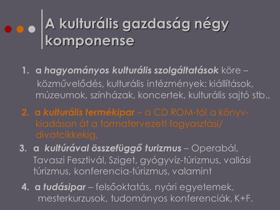 A kulturális gazdaság négy komponense 4. a tudásipar – felsőoktatás, nyári egyetemek, mesterkurzusok, tudományos konferenciák, K+F. 1.a hagyományos ku
