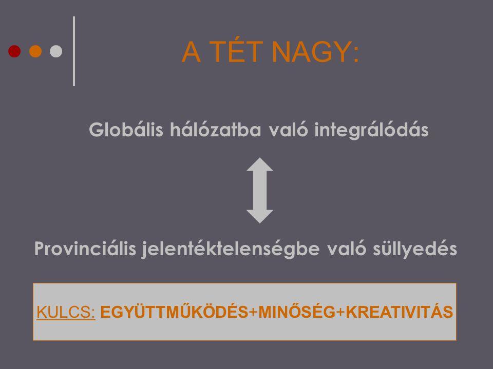A TÉT NAGY: Globális hálózatba való integrálódás Provinciális jelentéktelenségbe való süllyedés KULCS: EGYÜTTMŰKÖDÉS+MINŐSÉG+KREATIVITÁS