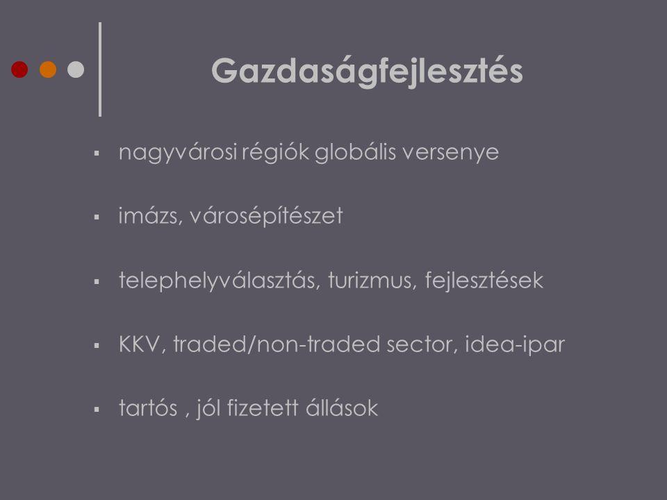 Gazdaságfejlesztés  nagyvárosi régiók globális versenye  imázs, városépítészet  telephelyválasztás, turizmus, fejlesztések  KKV, traded/non-traded