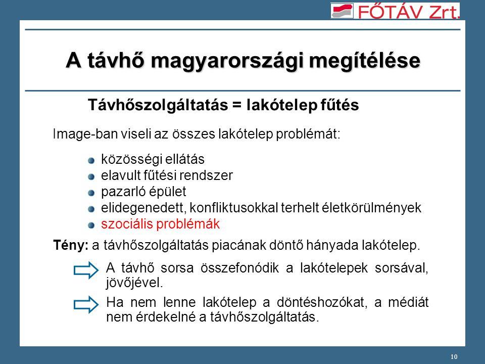 10 A távhő magyarországi megítélése Távhőszolgáltatás = lakótelep fűtés közösségi ellátás elavult fűtési rendszer pazarló épület elidegenedett, konfliktusokkal terhelt életkörülmények szociális problémák Image-ban viseli az összes lakótelep problémát: Tény: a távhőszolgáltatás piacának döntő hányada lakótelep.