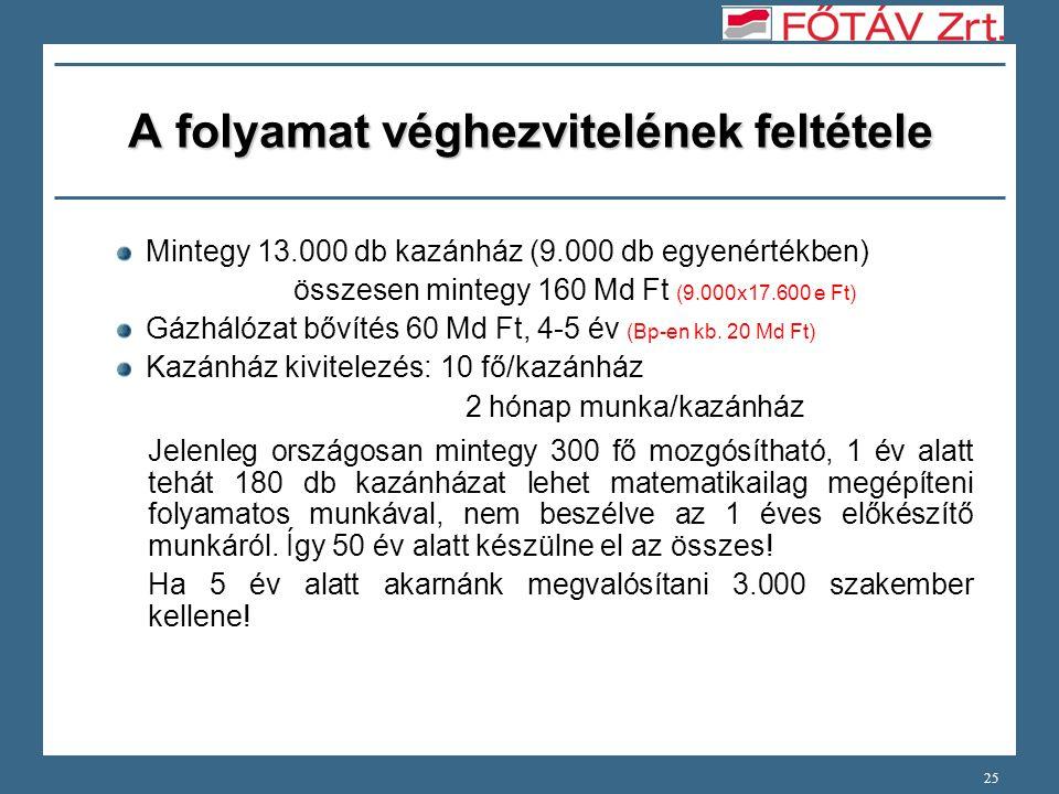 25 A folyamat véghezvitelének feltétele Mintegy 13.000 db kazánház (9.000 db egyenértékben) összesen mintegy 160 Md Ft (9.000x17.600 e Ft) Gázhálózat bővítés 60 Md Ft, 4-5 év (Bp-en kb.