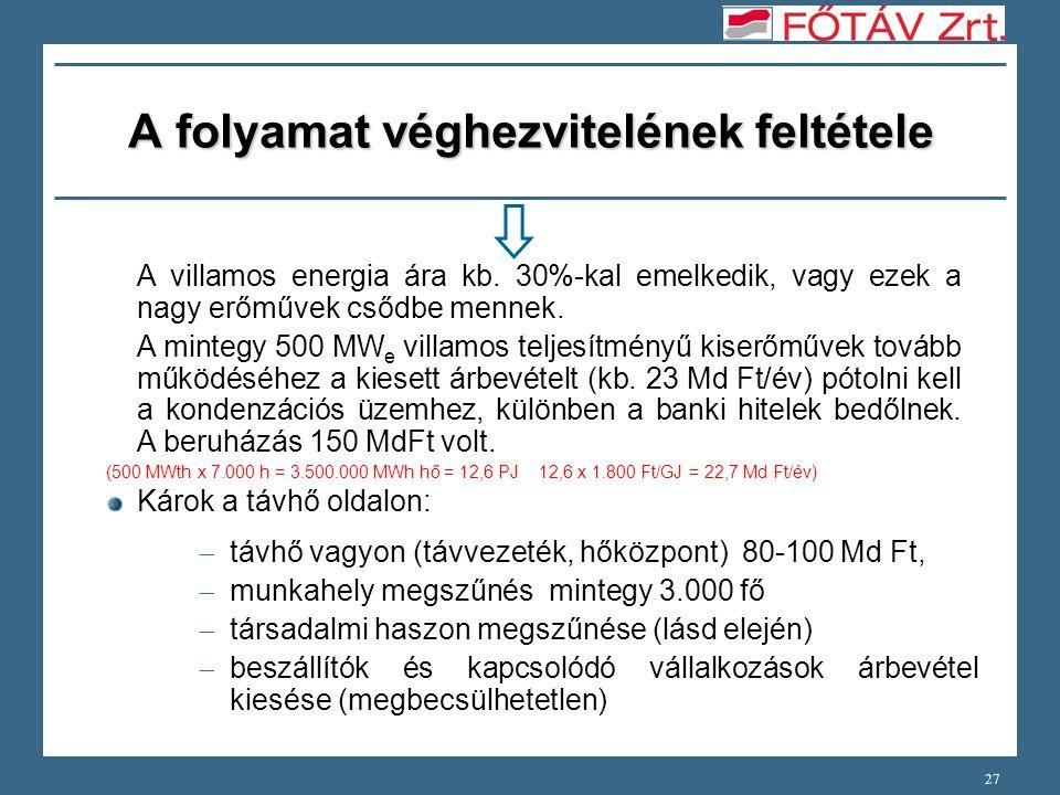 27 A folyamat véghezvitelének feltétele A villamos energia ára kb.