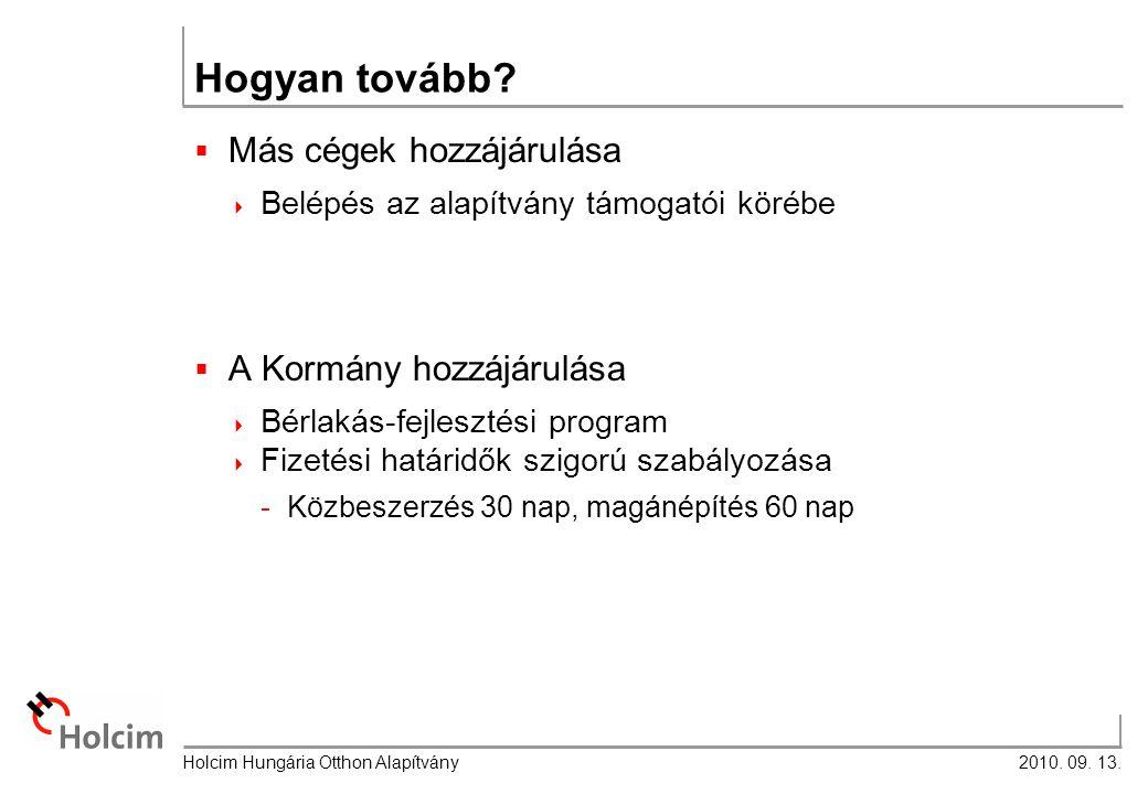 2010. 09. 13. Holcim Hungária Otthon Alapítvány Hogyan tovább.