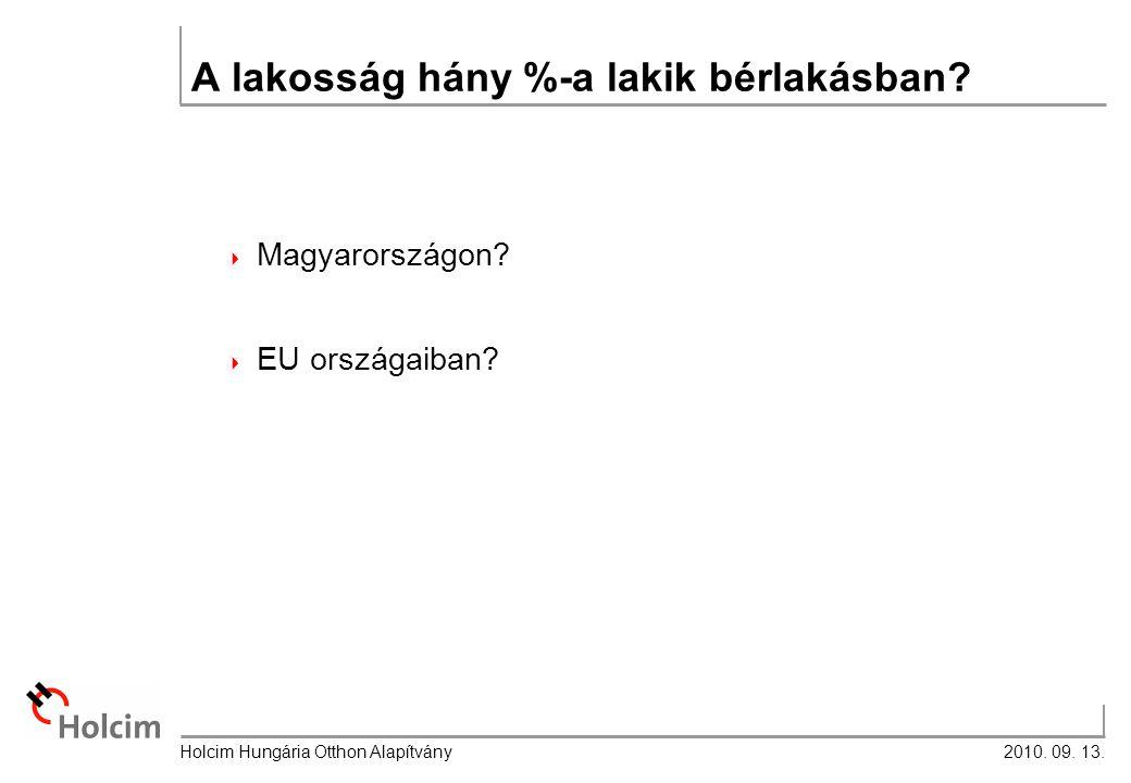 2010. 09. 13. Holcim Hungária Otthon Alapítvány A lakosság hány %-a lakik bérlakásban.