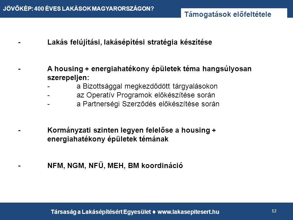 Támogatások előfeltétele 12 Társaság a Lakásépítésért Egyesület  www.lakasepitesert.hu JÖVŐKÉP: 400 ÉVES LAKÁSOK MAGYARORSZÁGON.