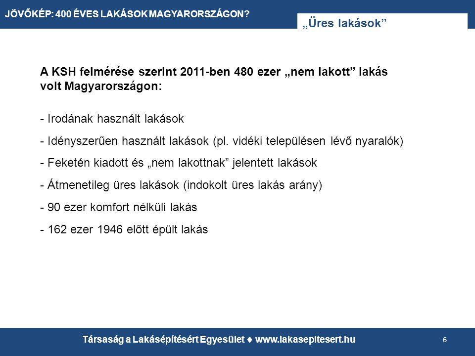 """""""Üres lakások 6 Társaság a Lakásépítésért Egyesület  www.lakasepitesert.hu JÖVŐKÉP: 400 ÉVES LAKÁSOK MAGYARORSZÁGON."""