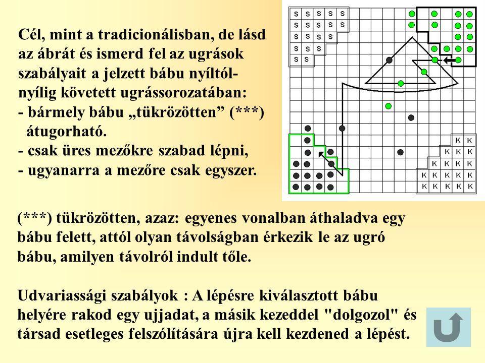 Cél, mint a tradicionálisban, de lásd az ábrát és ismerd fel az ugrások szabályait a jelzett bábu nyíltól- nyílig követett ugrássorozatában: - bármely