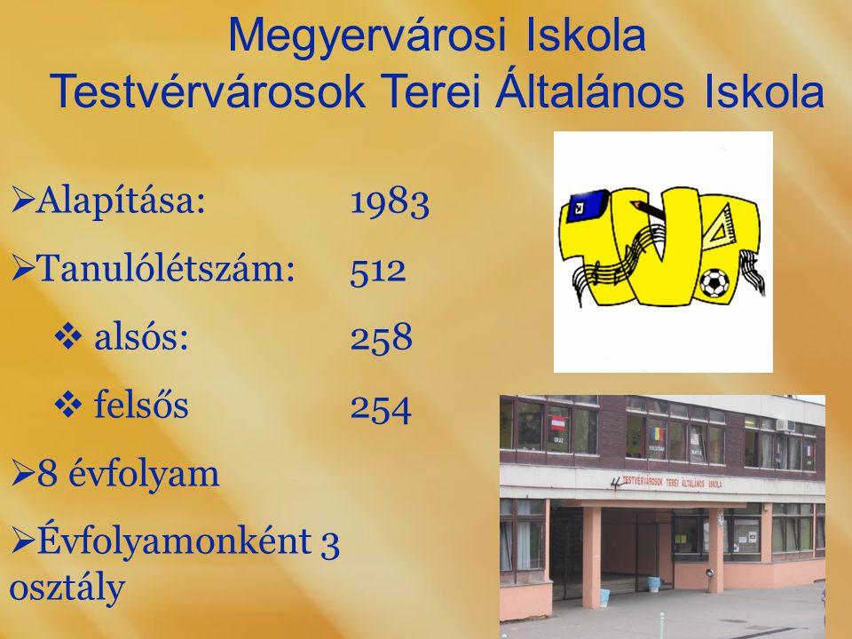 Megyervárosi Iskola Testvérvárosok Terei Általános Iskola  Alapítása: 1983  Tanulólétszám:512  alsós:258  felsős254  8 évfolyam  Évfolyamonként 3 osztály