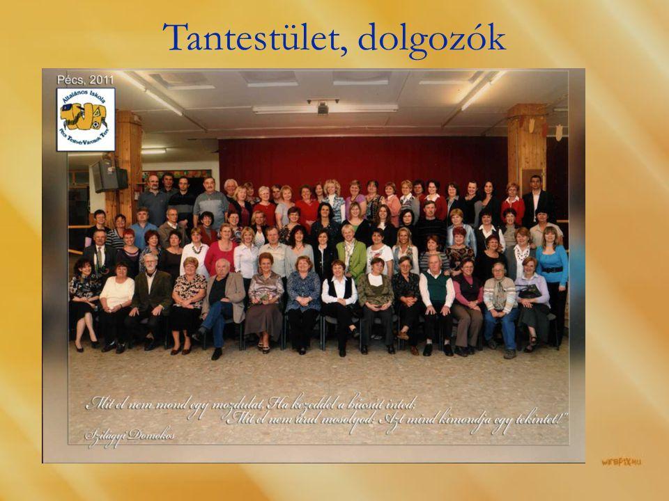 Tantestület, dolgozók